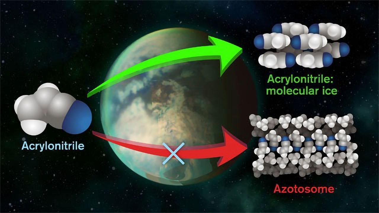 Life on Titan Cannot Rely on Cell Membranes