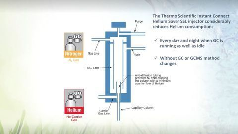 Thermo Scientific iConnect Helium Saver SSL injector