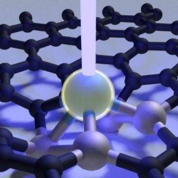 Molding Matter at the Molecular Level