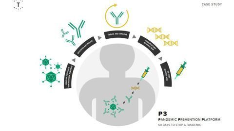 Speeding Up Antibody Discovery for Infectious Disease