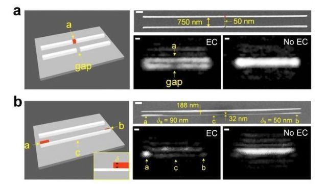 Science and Engineering Problems Addressed by Advances in Optical Microscopy