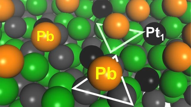 Ultrastable Selective Catalyst Able To Produce Useful Propylene