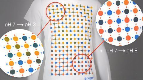 Environmental Monitor Built Into Fabric With Smart Inks