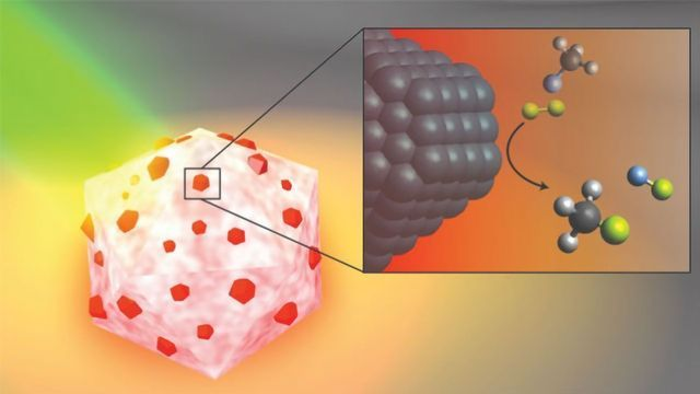 Light-powered Catalyst Can Break Strong Fluorocarbon Bonds of Persistent Pollutants