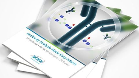 Antibody Analysis Made Easy