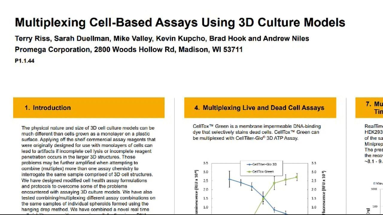 Multiplexing Cell-Based Assays Using 3D Culture Models