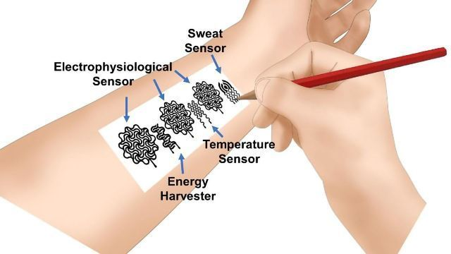 The New Tattoo: Drawing Electronics on Skin