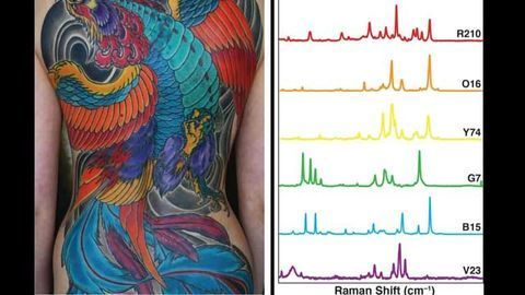 Using Tattoo Ink To Detect Cancer Cells