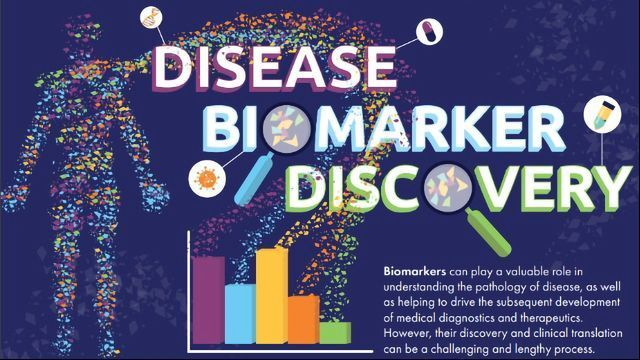 Disease Biomarker Discovery