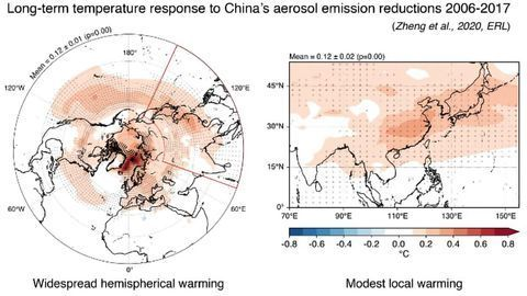 Are China's Pollution Reduction Efforts Warming the Rest of the Planet?