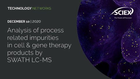 Analysis of Process Related Impurities in Cell & Gene Therapy Products by SWATH LC-MS