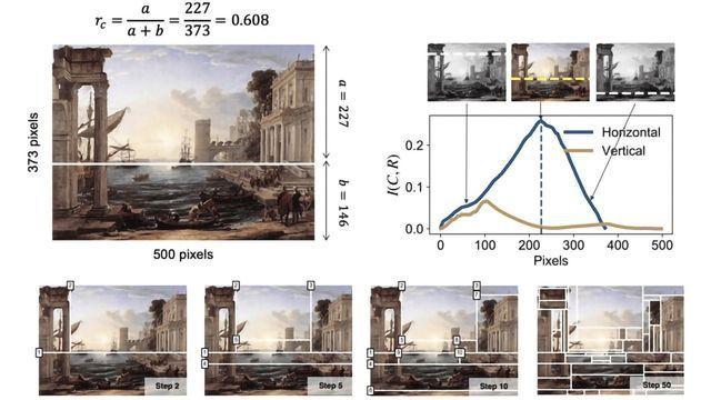 Algorithms Analyze Art's Big Questions