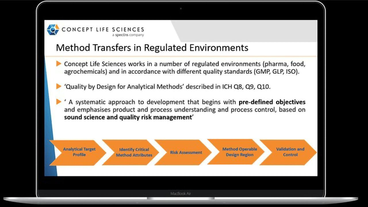 Transferring of Measuring Methods in a Regulated Environment