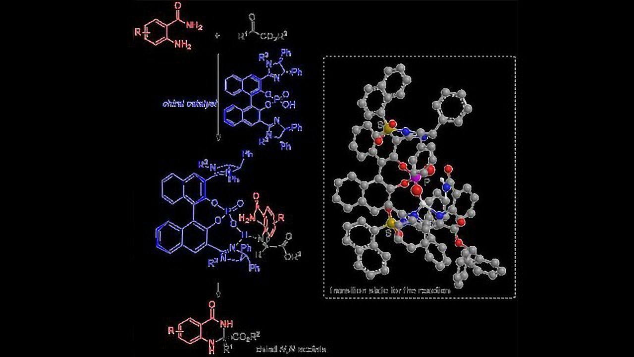 New Method for Asymmetric N,N-Acetal Synthesis Set To Aid Drug Development