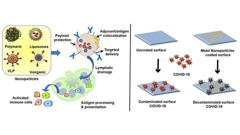Engineering Biomaterials for Better Vaccines
