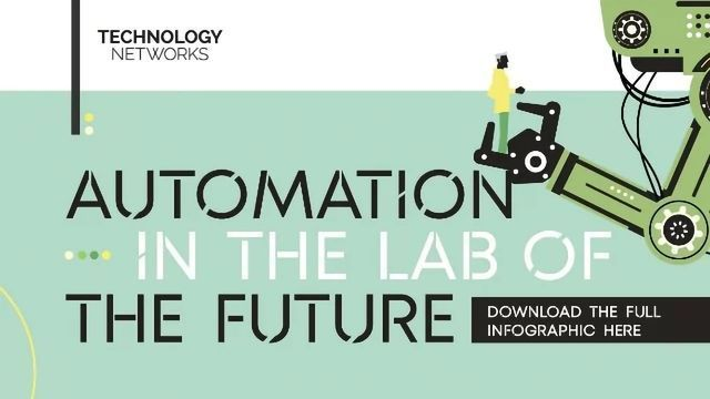 Automation in the Lab of the Future