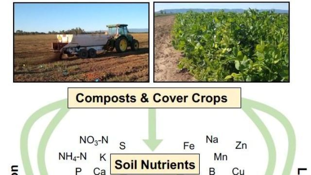 Animal-Based Composts May Reduce Spread of Foodborne Disease