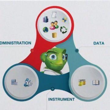 Chromeleon 7 CDS软件 - 建于合规性