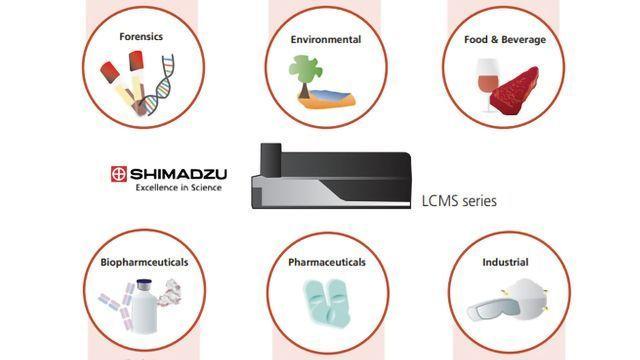 液相色谱-质谱(LC-MS)基本指南