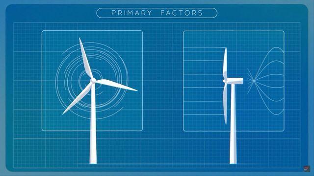 风力涡轮机如何工作?-  Rebecca J. Barthelmie和Sara C. Pryor