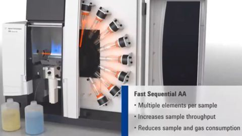 Automate Your Food Atomic Absorption Analysis