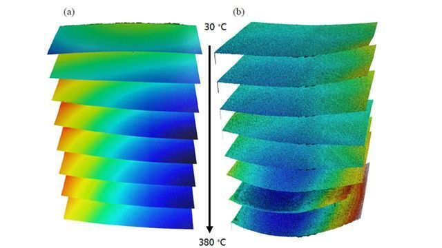 Sensofar and Linkam Develop Technique For Characterising The Temperature-Induced Topographical Evolution of Nanoscale Materials