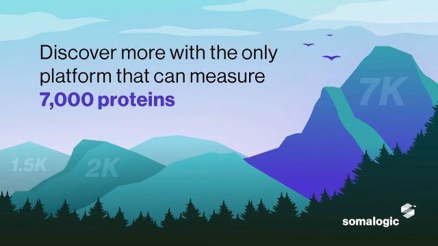 SomaScan Assay: The World's Largest Proteomic Platform