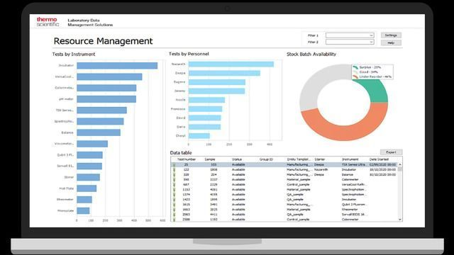 Data Analytics for SampleManager LIMS