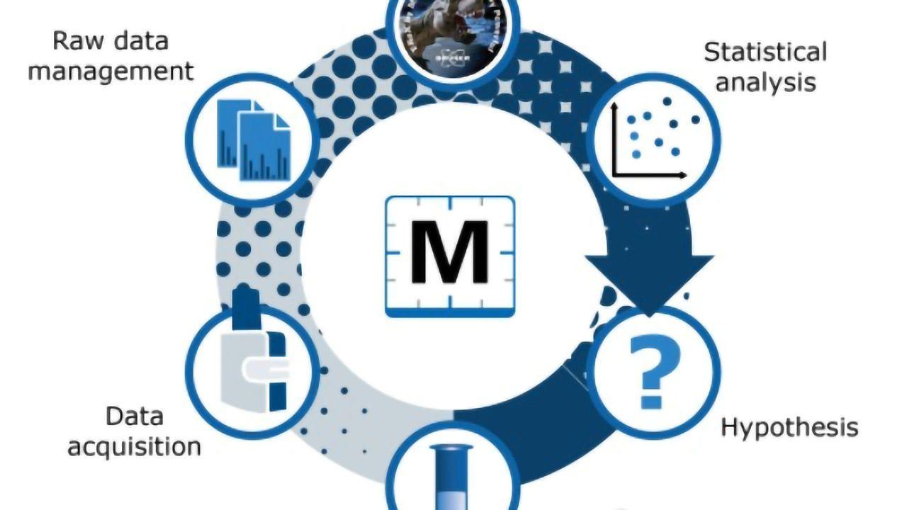 Metabolomics Core Facility Provides Ready to Use Data Exploration