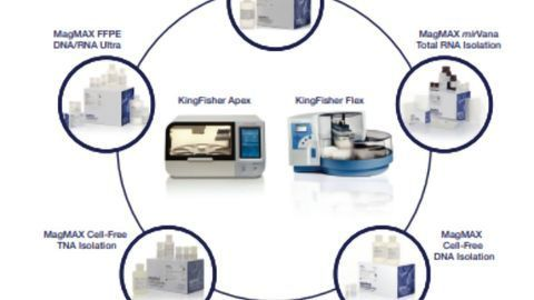 Optimizing Process Efficiency and Sample Extraction