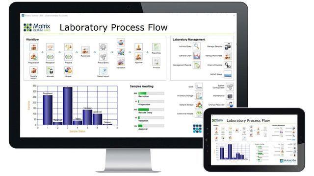 Autoscribe Demonstrates Matrix Gemini LIMS v6.0 at Lab Innovations